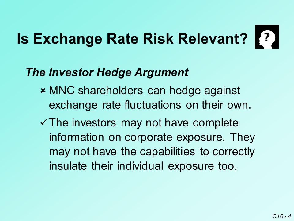 C10 - 15 £ Can$ ¥ NZ$ Sk SwF British pound (£) 1.00 Canadian dollar (Can$).181.00 Japanese yen (¥).45.061.00 New Zealand dollar (NZ$).39.20.331.00 Swedish krona (Sk).62.16.46.331.00 Swiss franc (SwF).63.12.61.37.701.00 Transaction Exposure Correlations Among Exchange Rate Movements