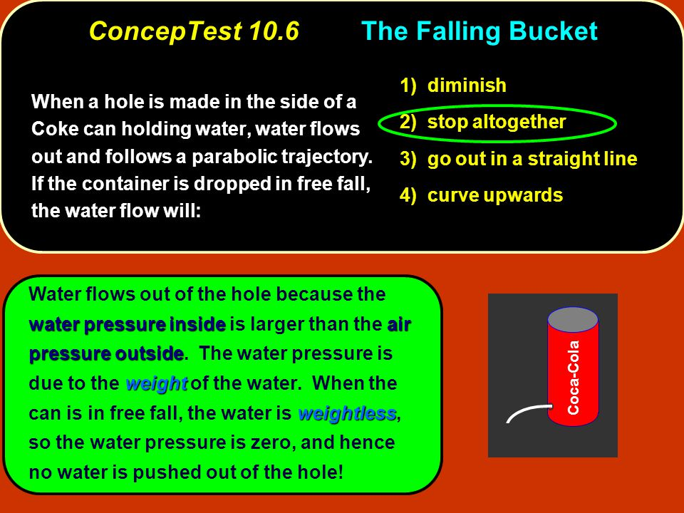 ConcepTest 10.6The Falling Bucket water pressure insideair pressure outside weight weightless Water flows out of the hole because the water pressure i
