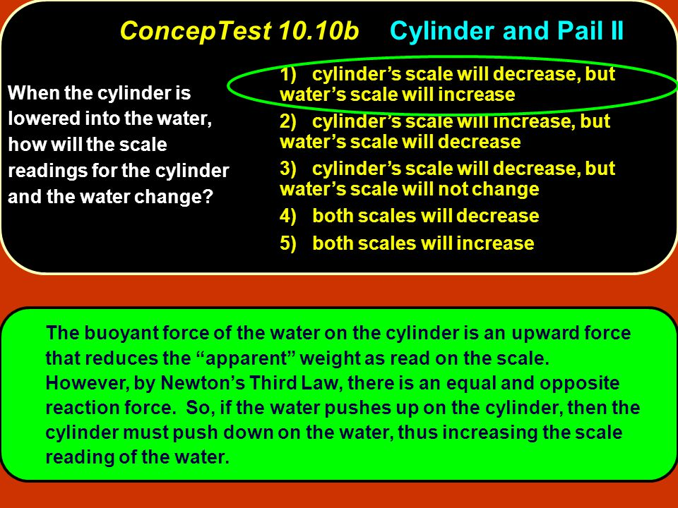 When the cylinder is lowered into the water, how will the scale readings for the cylinder and the water change? 1) cylinder's scale will decrease, but