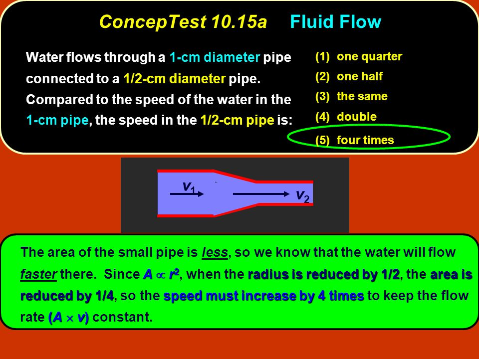 A  r 2 radius is reduced by1/2area is reduced by 1/4speed must increase by 4 times (A  v) The area of the small pipe is less, so we know that the water will flow faster there.