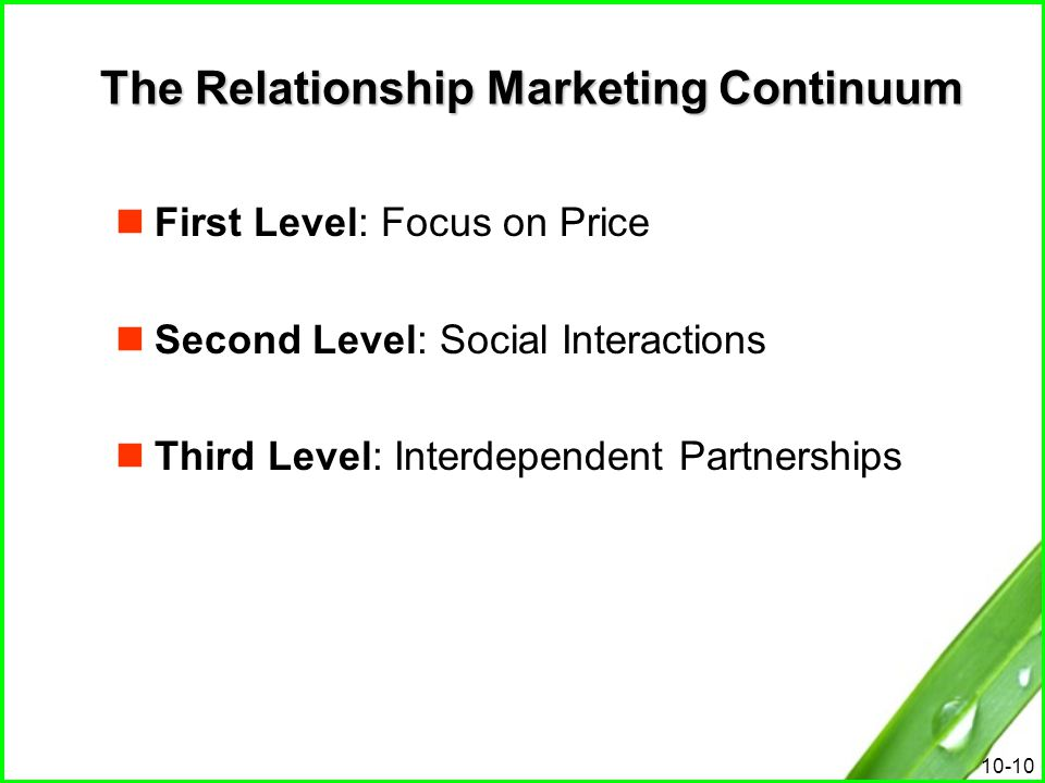 10-10 The Relationship Marketing Continuum First Level: Focus on Price Second Level: Social Interactions Third Level: Interdependent Partnerships