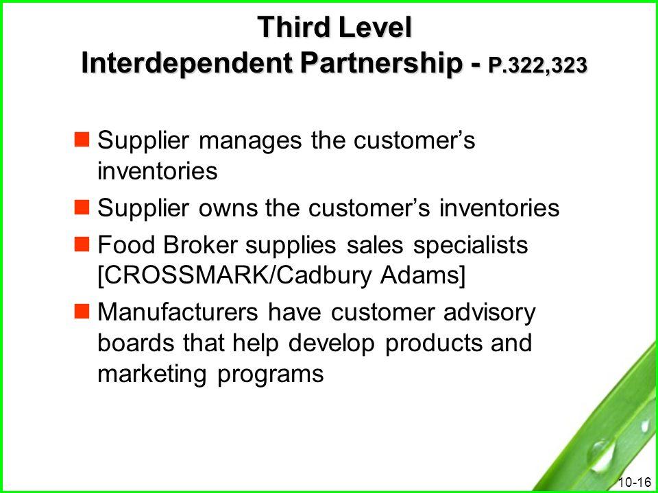 10-16 Third Level Interdependent Partnership - P.322,323 Supplier manages the customer's inventories Supplier owns the customer's inventories Food Bro
