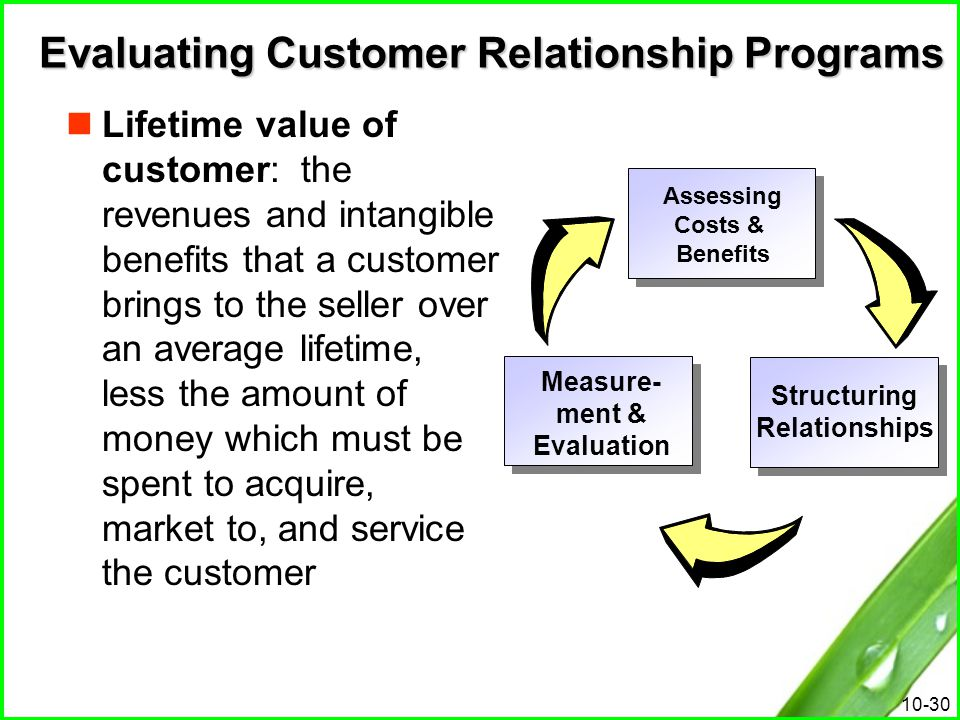 10-30 Evaluating Customer Relationship Programs Lifetime value of customer: the revenues and intangible benefits that a customer brings to the seller
