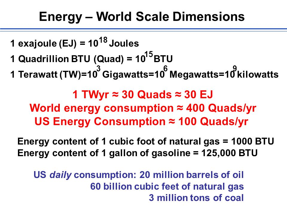 Energy – World Scale Dimensions 1 exajoule (EJ) = 10 Joules 1 Quadrillion BTU (Quad) = 10 BTU 1 Terawatt (TW)=10 Gigawatts=10 Megawatts=10 kilowatts 18 15 3 1 TWyr ≈ 30 Quads ≈ 30 EJ World energy consumption ≈ 400 Quads/yr US Energy Consumption ≈ 100 Quads/yr 69 US daily consumption: 20 million barrels of oil 60 billion cubic feet of natural gas 3 million tons of coal Energy content of 1 cubic foot of natural gas = 1000 BTU Energy content of 1 gallon of gasoline = 125,000 BTU