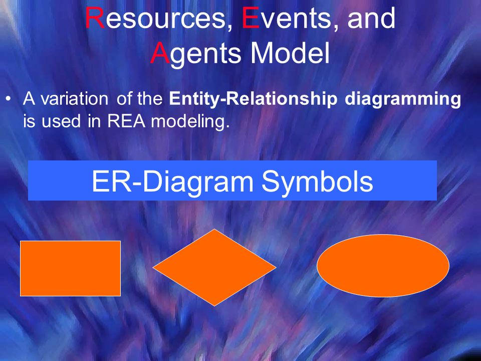 Resources, Events, and Agents Model A variation of the Entity-Relationship diagramming is used in REA modeling. ER-Diagram Symbols