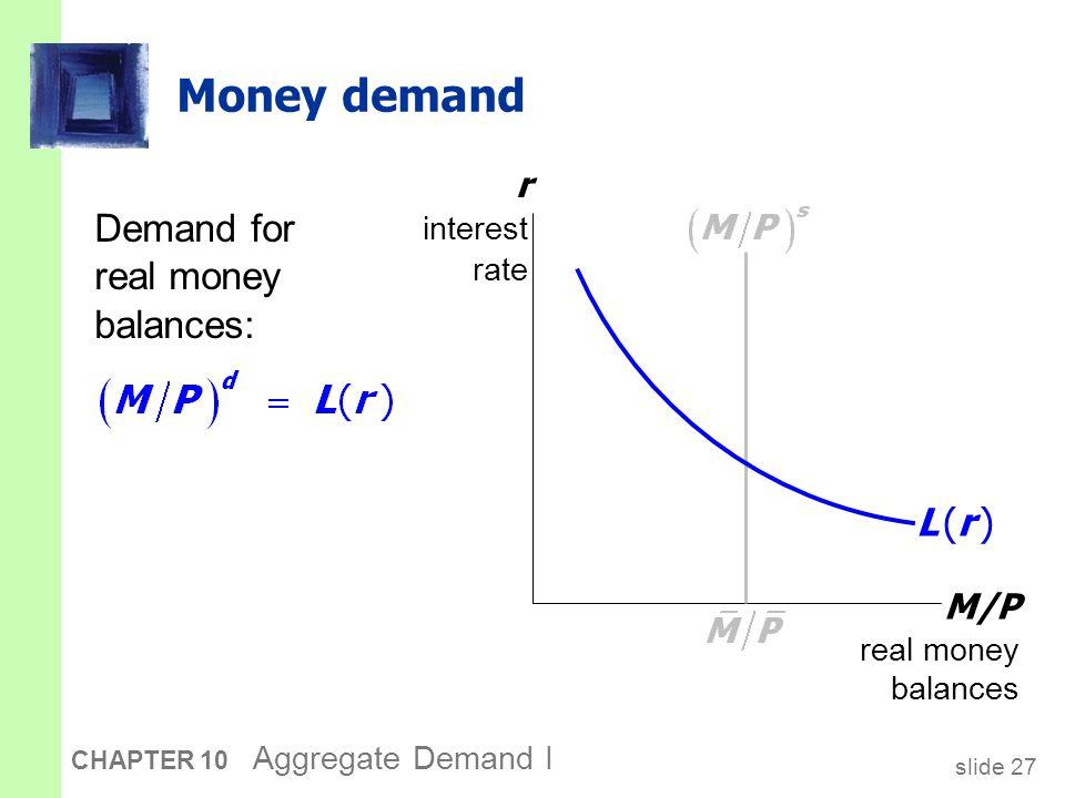 slide 27 CHAPTER 10 Aggregate Demand I Money demand Demand for real money balances: M/P real money balances r interest rate L (r )L (r )