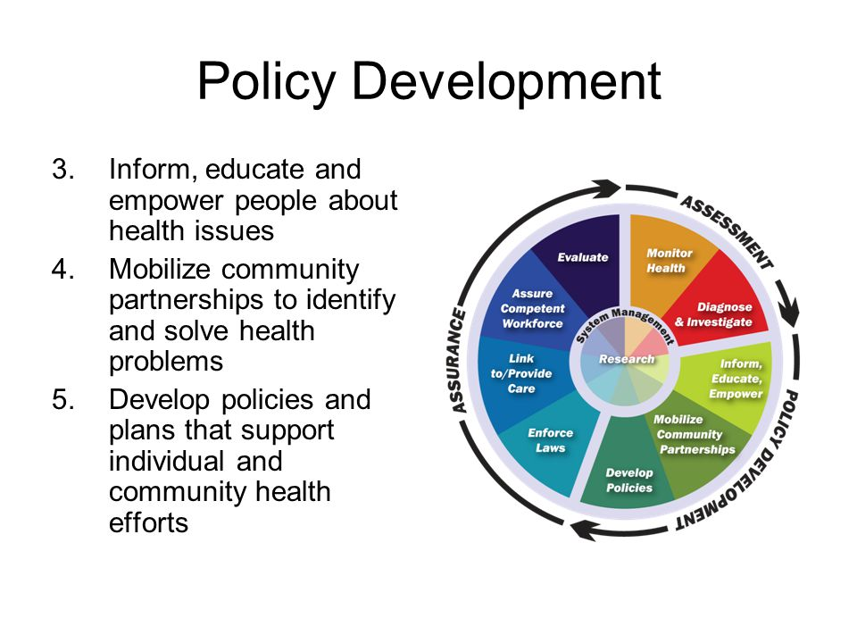Policy Development 3.Inform, educate and empower people about health issues 4.Mobilize community partnerships to identify and solve health problems 5.