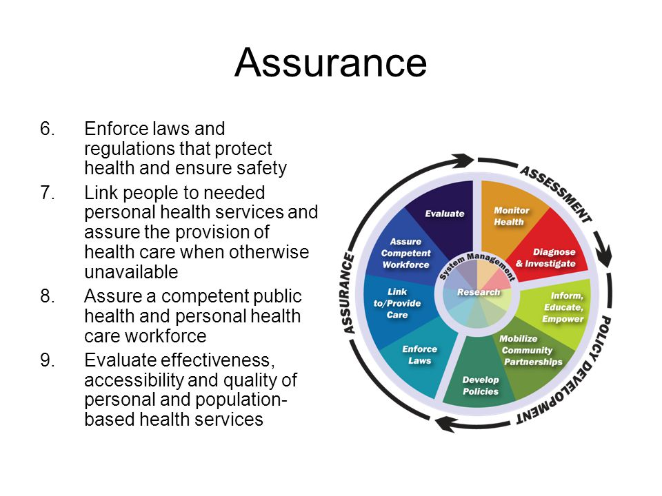 Assurance 6.Enforce laws and regulations that protect health and ensure safety 7.Link people to needed personal health services and assure the provisi