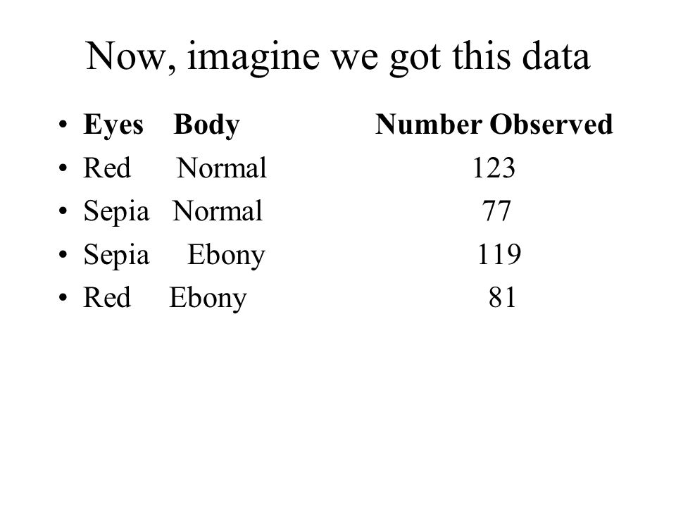 Now, imagine we got this data Eyes Body Number Observed Red Normal 123 Sepia Normal 77 Sepia Ebony 119 Red Ebony 81