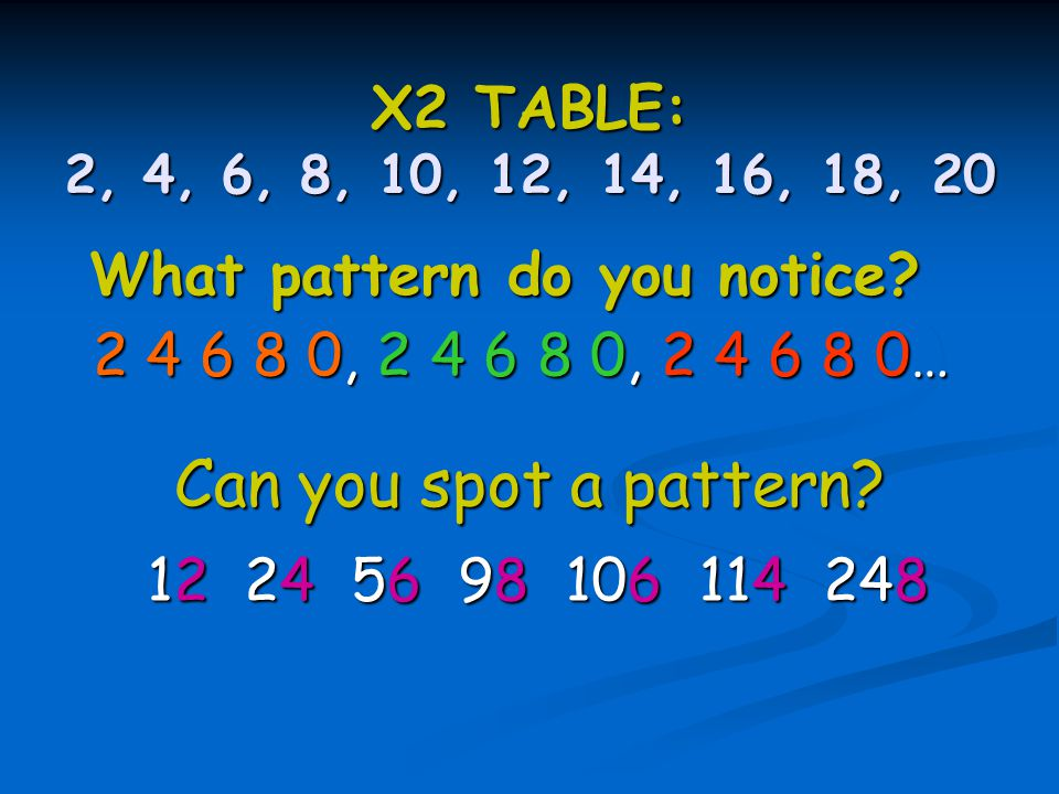X2 TABLE: 2, 4, 6, 8, 10, 12, 14, 16, 18, 20 2 4 6 8 0, 2 4 6 8 0, 2 4 6 8 0… What pattern do you notice.