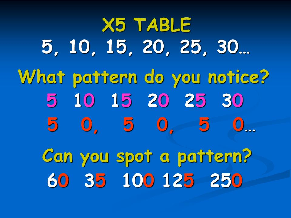 X10 TABLE 10, 20, 30, 30, 40, 50, 60, What pattern do you notice.