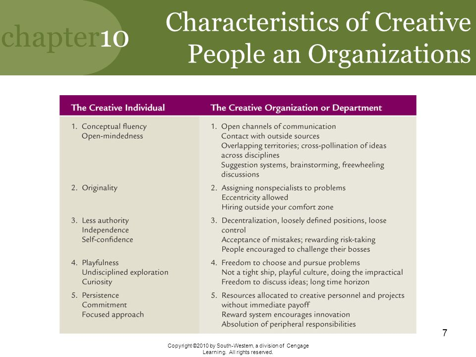 chapter10 Copyright ©2010 by South-Western, a division of Cengage Learning. All rights reserved. 7 Characteristics of Creative People an Organizations