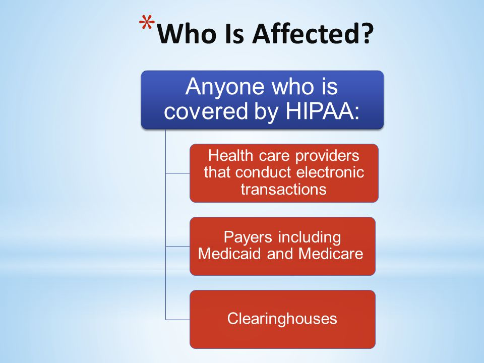 * Who Is Affected