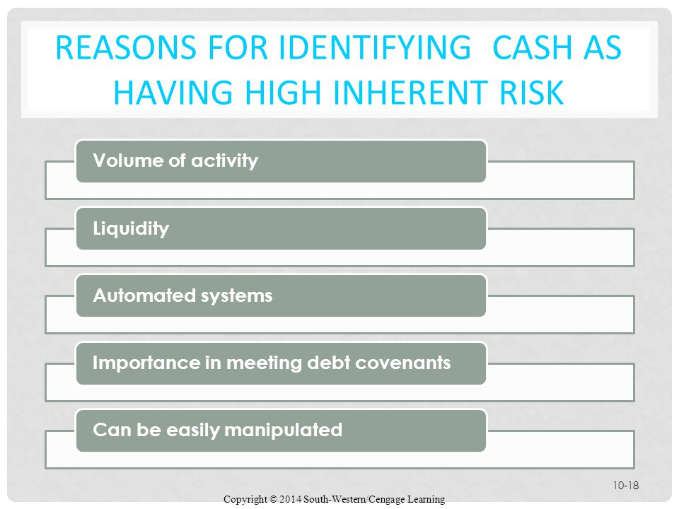 Copyright © 2014 South-Western/Cengage Learning 10-18 REASONS FOR IDENTIFYING CASH AS HAVING HIGH INHERENT RISK Volume of activity Liquidity Automated systems Importance in meeting debt covenants Can be easily manipulated