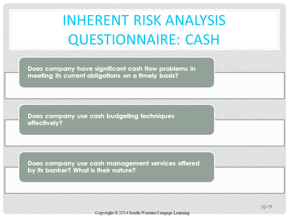 Copyright © 2014 South-Western/Cengage Learning 10-19 INHERENT RISK ANALYSIS QUESTIONNAIRE: CASH Does company have significant cash flow problems in meeting its current obligations on a timely basis.