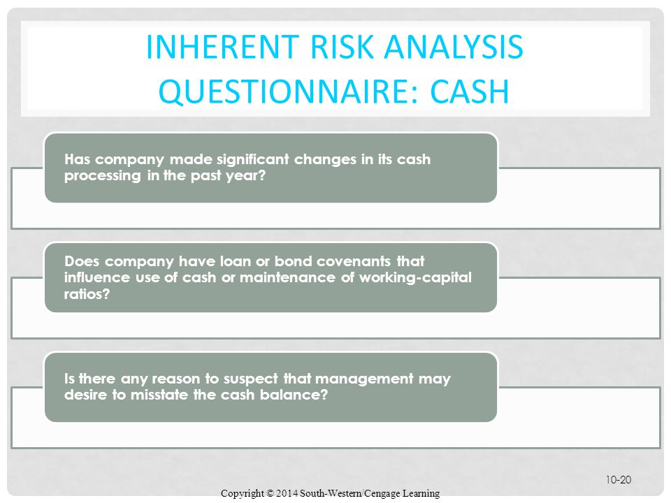 Copyright © 2014 South-Western/Cengage Learning 10-20 INHERENT RISK ANALYSIS QUESTIONNAIRE: CASH Has company made significant changes in its cash processing in the past year.