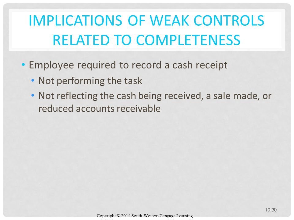 Copyright © 2014 South-Western/Cengage Learning 10-30 IMPLICATIONS OF WEAK CONTROLS RELATED TO COMPLETENESS Employee required to record a cash receipt Not performing the task Not reflecting the cash being received, a sale made, or reduced accounts receivable