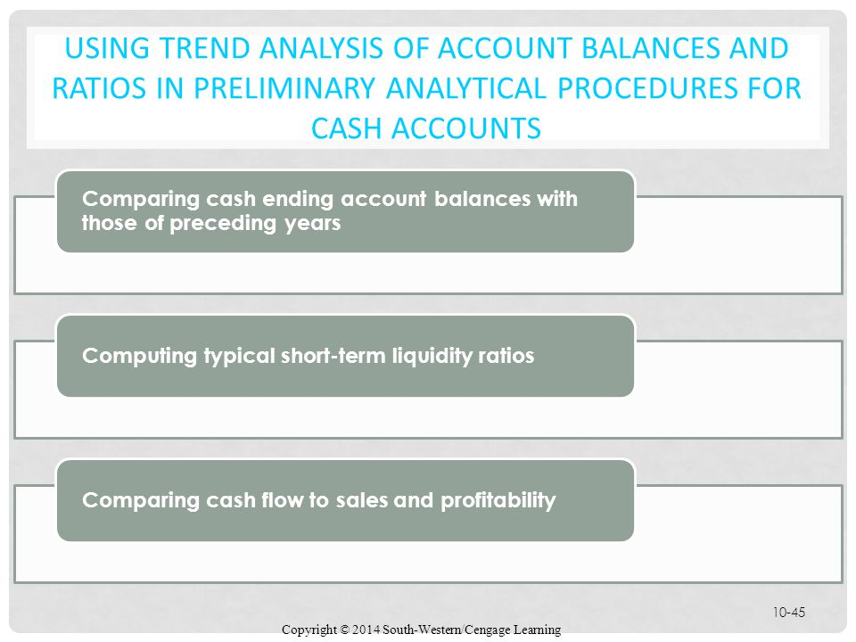 Copyright © 2014 South-Western/Cengage Learning 10-45 USING TREND ANALYSIS OF ACCOUNT BALANCES AND RATIOS IN PRELIMINARY ANALYTICAL PROCEDURES FOR CASH ACCOUNTS Comparing cash ending account balances with those of preceding years Computing typical short-term liquidity ratiosComparing cash flow to sales and profitability