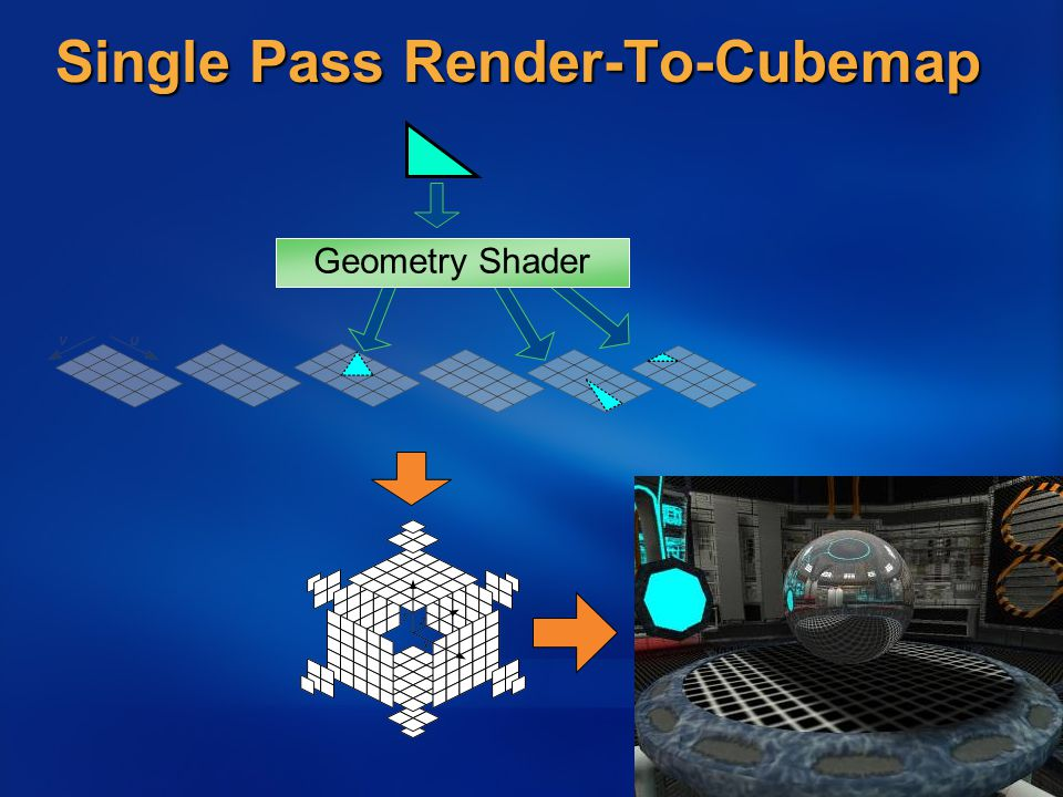 Single Pass Render-To-Cubemap Geometry Shader