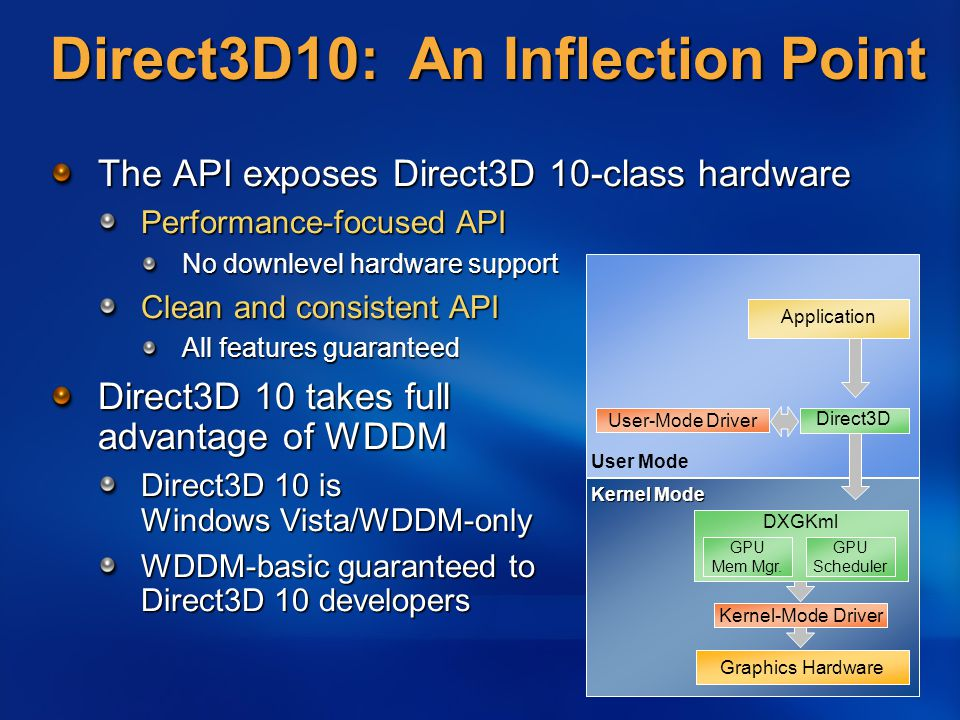 The API exposes Direct3D 10-class hardware Performance-focused API No downlevel hardware support Clean and consistent API All features guaranteed Direct3D 10 takes full advantage of WDDM Direct3D 10 is Windows Vista/WDDM-only WDDM-basic guaranteed to Direct3D 10 developers Kernel Mode User Mode Direct3D10: An Inflection Point User-Mode Driver Graphics Hardware DXGKml GPU Mem Mgr.