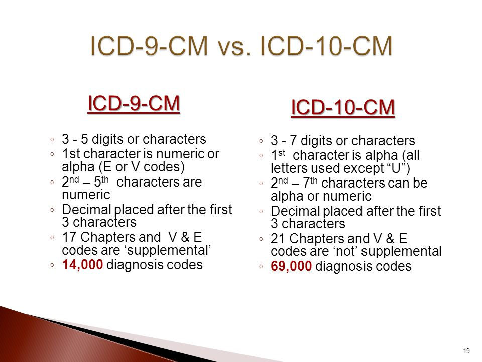 ICD-9-CM ◦ 3 - 5 digits or characters ◦ 1st character is numeric or alpha (E or V codes) ◦ 2 nd – 5 th characters are numeric ◦ Decimal placed after the first 3 characters ◦ 17 Chapters and V & E codes are 'supplemental' ◦ 14,000 diagnosis codes ICD-10-CM ◦ 3 - 7 digits or characters ◦ 1 st character is alpha (all letters used except U ) ◦ 2 nd – 7 th characters can be alpha or numeric ◦ Decimal placed after the first 3 characters ◦ 21 Chapters and V & E codes are 'not' supplemental ◦ 69,000 diagnosis codes 19