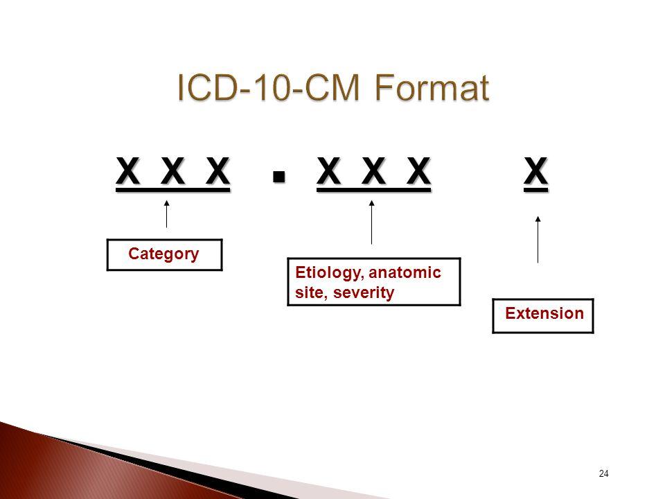 X X X X X X X Category Etiology, anatomic site, severity 24 Extension