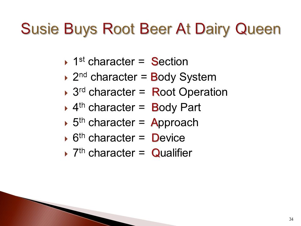 S  1 st character = Section B  2 nd character = Body System R  3 rd character = Root Operation B  4 th character = Body Part A  5 th character =