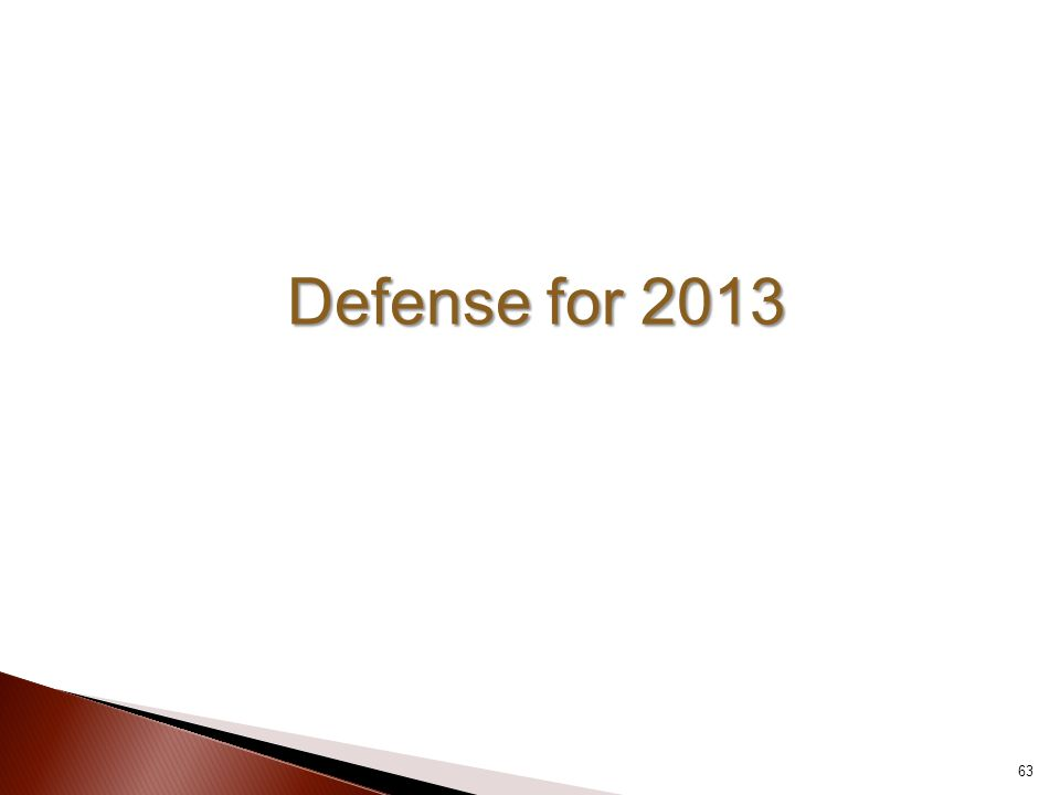 Defense for 2013 63
