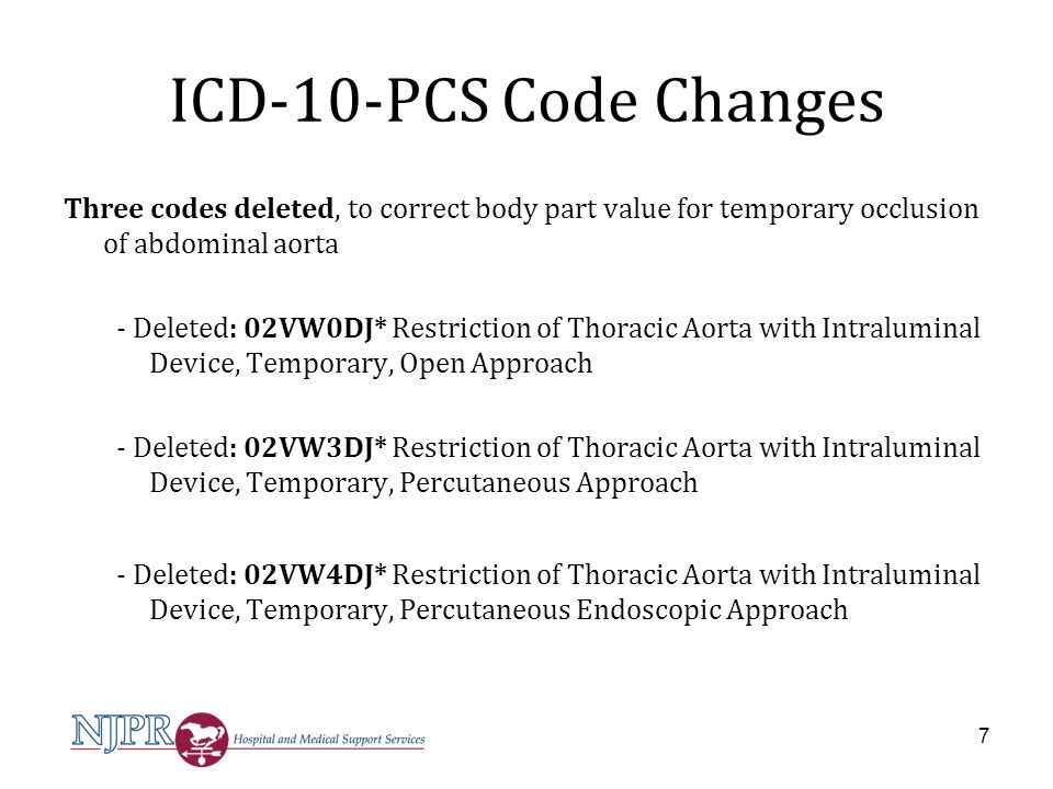 New ICD-10-PCS codes for FY 2014 08H[0,1]05Z - Insertion of Epiretinal Visual Prosthesis into Right Eye, into Left Eye, Open Approach (2 codes) 8