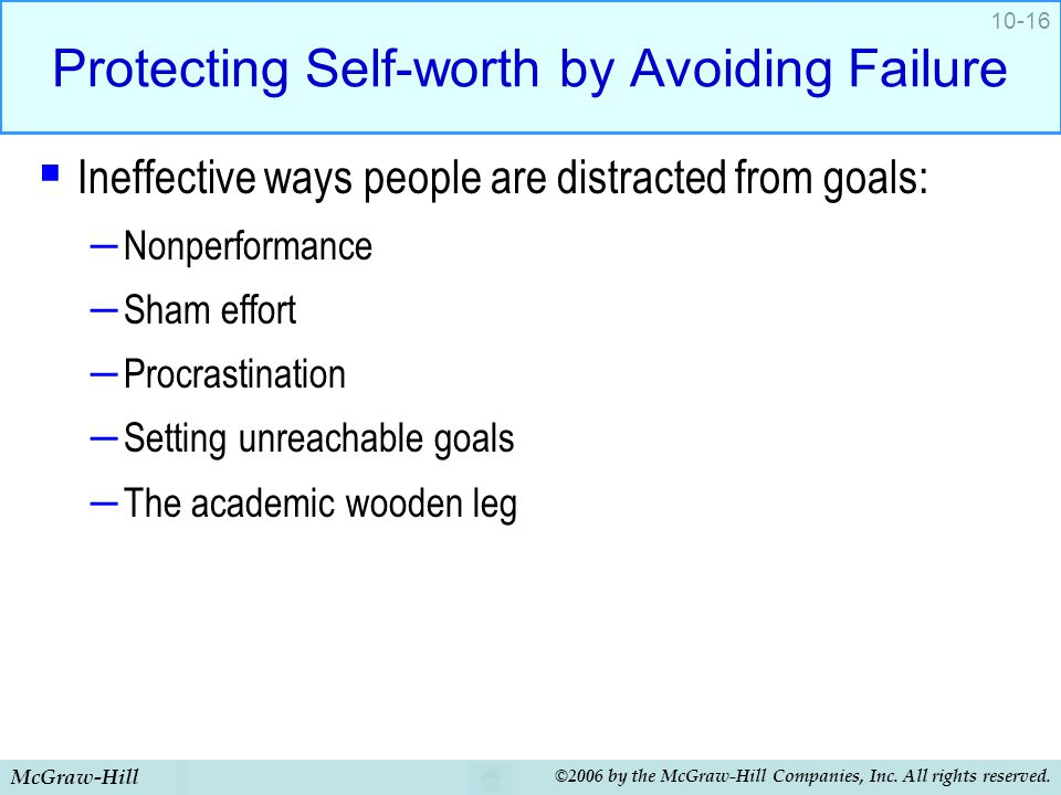 McGraw-Hill ©2006 by the McGraw-Hill Companies, Inc. All rights reserved. 10-16 Protecting Self-worth by Avoiding Failure  Ineffective ways people ar