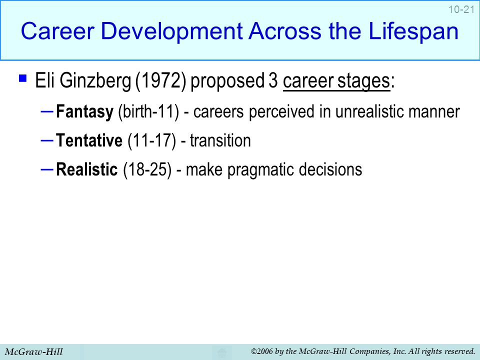 McGraw-Hill ©2006 by the McGraw-Hill Companies, Inc. All rights reserved. 10-21 Career Development Across the Lifespan  Eli Ginzberg (1972) proposed