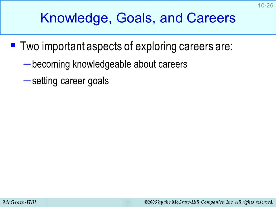 McGraw-Hill ©2006 by the McGraw-Hill Companies, Inc. All rights reserved. 10-26 Knowledge, Goals, and Careers  Two important aspects of exploring car