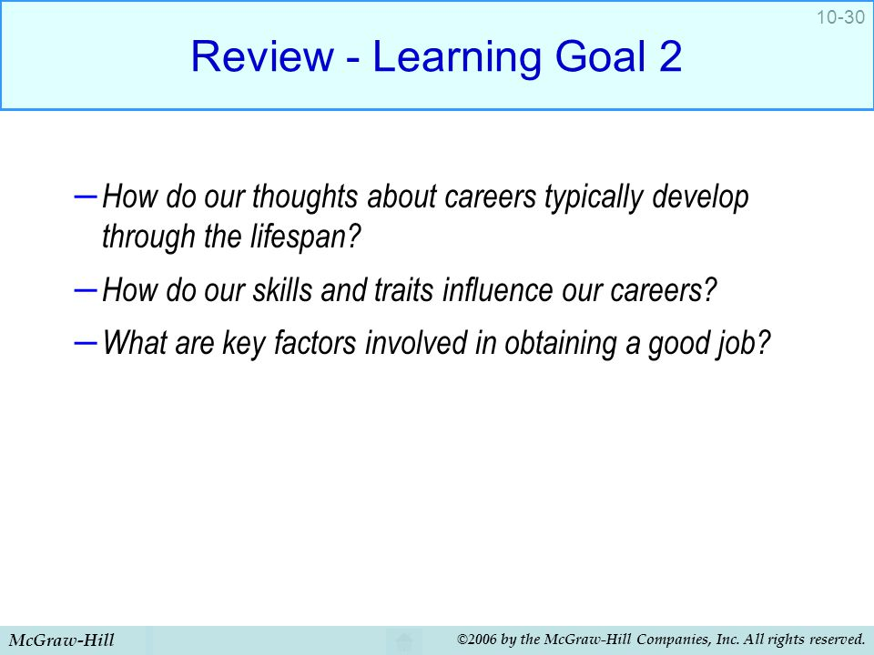 McGraw-Hill ©2006 by the McGraw-Hill Companies, Inc. All rights reserved. 10-30 Review - Learning Goal 2 – How do our thoughts about careers typically