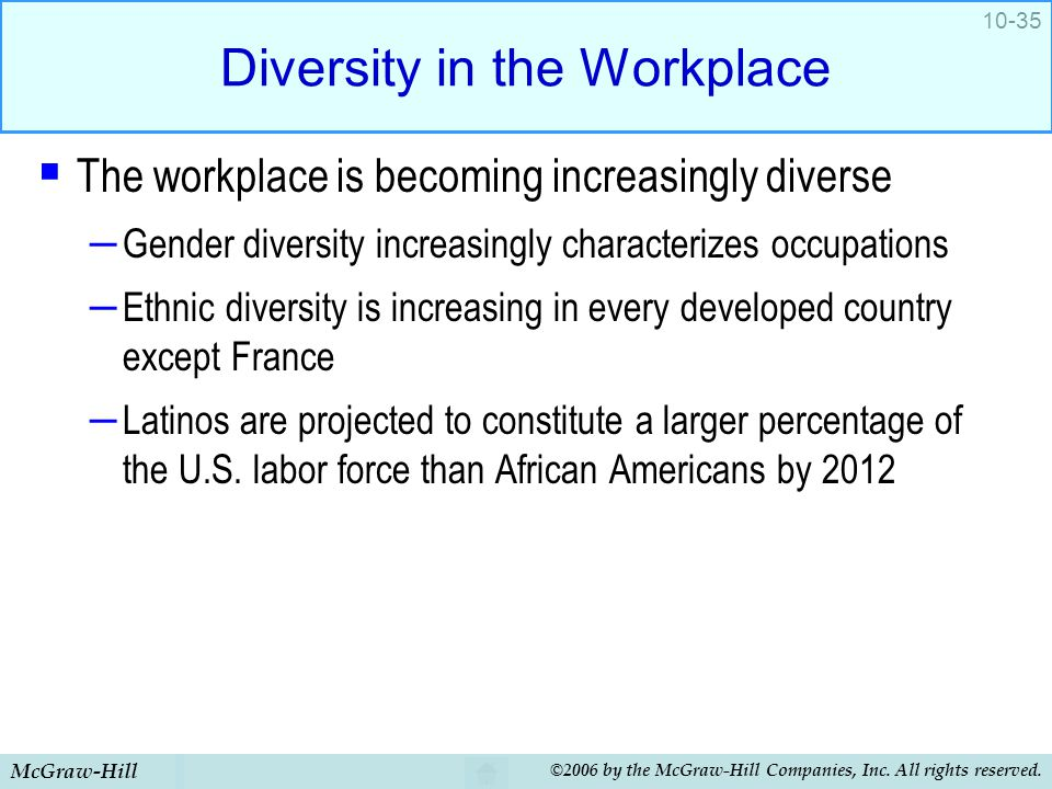 McGraw-Hill ©2006 by the McGraw-Hill Companies, Inc. All rights reserved. 10-35 Diversity in the Workplace  The workplace is becoming increasingly di