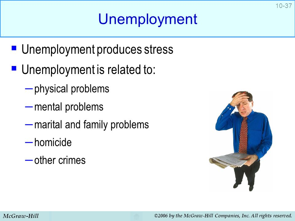 McGraw-Hill ©2006 by the McGraw-Hill Companies, Inc. All rights reserved. 10-37 Unemployment  Unemployment produces stress  Unemployment is related