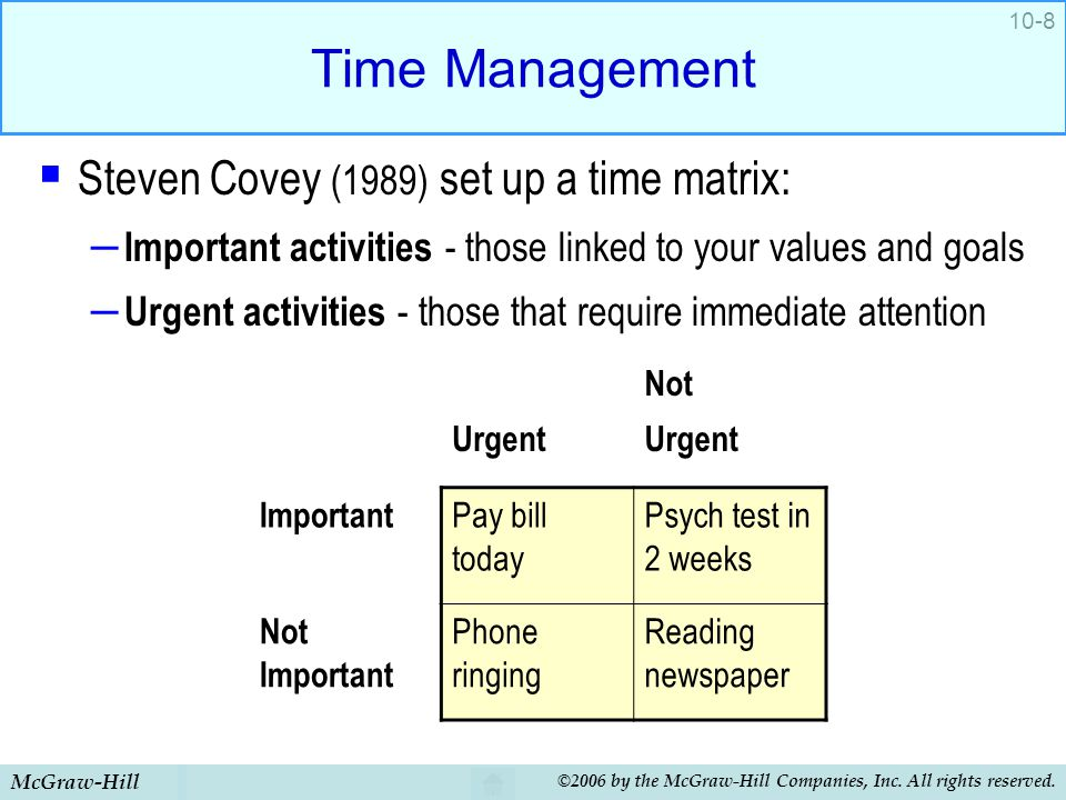 McGraw-Hill ©2006 by the McGraw-Hill Companies, Inc. All rights reserved. 10-8 Time Management  Steven Covey (1989) set up a time matrix: – Important