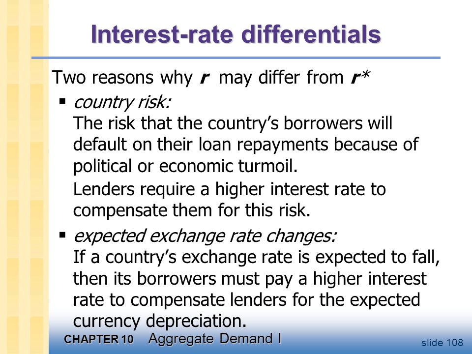 CHAPTER 10 Aggregate Demand I slide 108 Interest-rate differentials Two reasons why r may differ from r*  country risk: The risk that the country's b