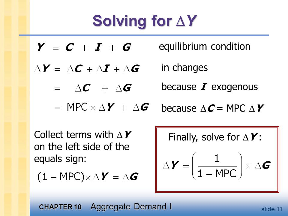 CHAPTER 10 Aggregate Demand I slide 11 Solving for  Y equilibrium condition in changes because I exogenous because  C = MPC  Y Collect terms with 