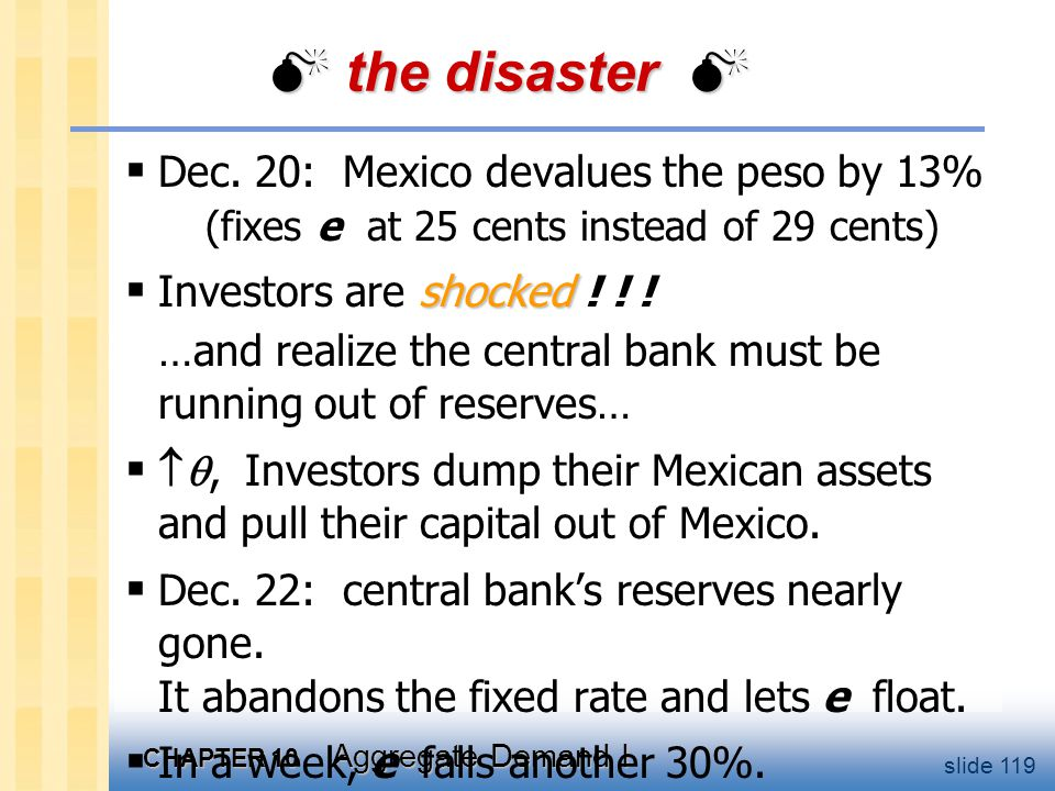 CHAPTER 10 Aggregate Demand I slide 119  the disaster   the disaster   Dec. 20: Mexico devalues the peso by 13% (fixes e at 25 cents instead of 2