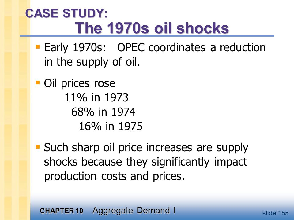 CHAPTER 10 Aggregate Demand I slide 155 CASE STUDY: The 1970s oil shocks  Early 1970s: OPEC coordinates a reduction in the supply of oil.  Oil price