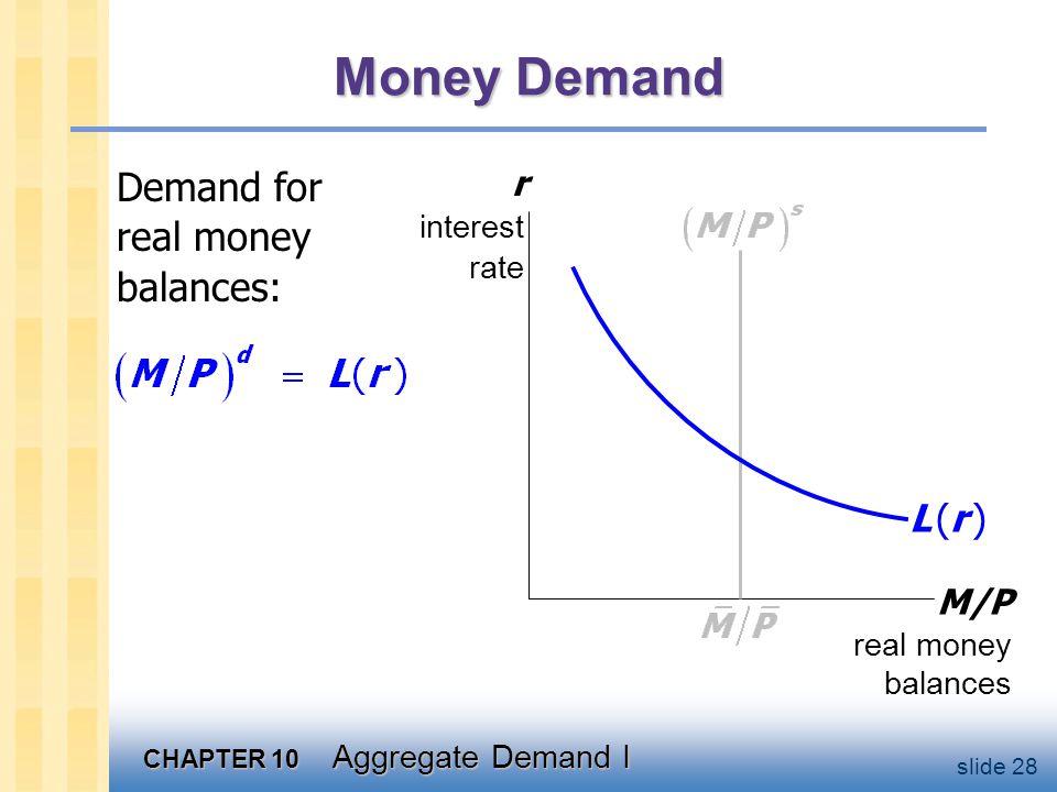CHAPTER 10 Aggregate Demand I slide 28 Money Demand Demand for real money balances: M/P real money balances r interest rate L (r )L (r )