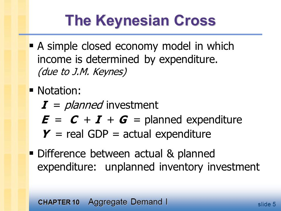 CHAPTER 10 Aggregate Demand I slide 5 The Keynesian Cross  A simple closed economy model in which income is determined by expenditure. (due to J.M. K