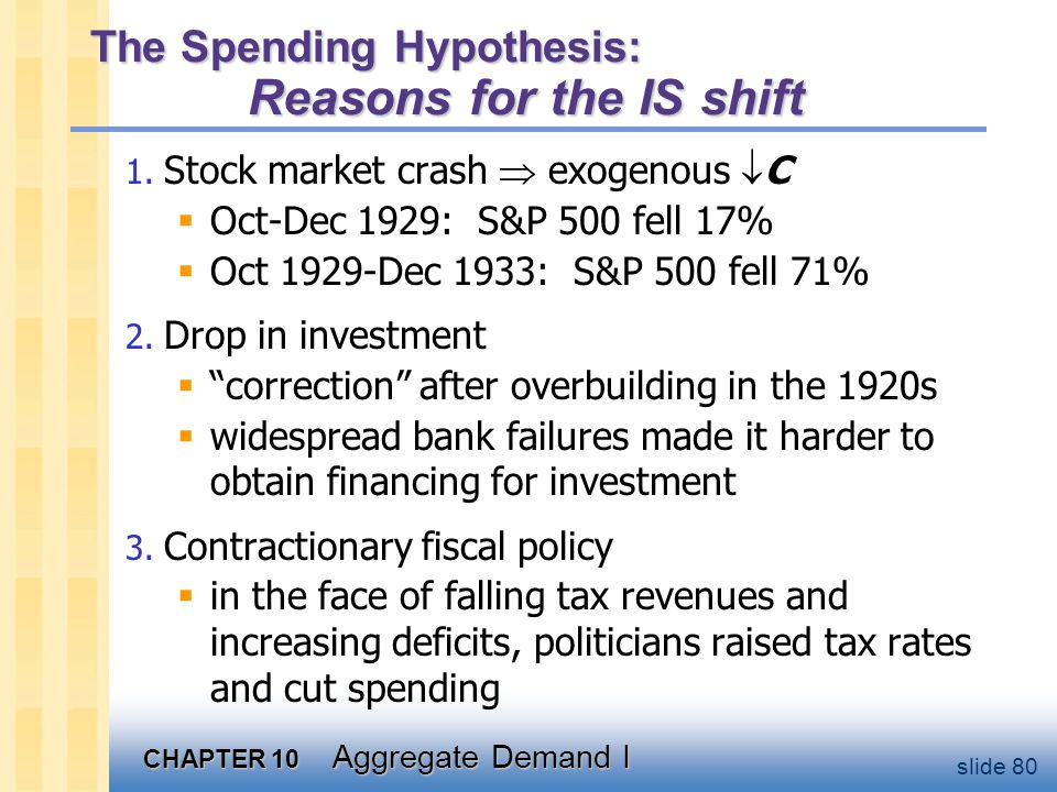 CHAPTER 10 Aggregate Demand I slide 80 The Spending Hypothesis: Reasons for the IS shift 1. Stock market crash  exogenous  C  Oct-Dec 1929: S&P 500