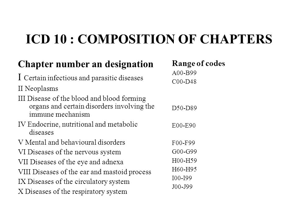 ICD 10 : COMPOSITION OF CHAPTERS Chapter number an designation I Certain infectious and parasitic diseases II Neoplasms III Disease of the blood and blood forming organs and certain disorders involving the immune mechanism IV Endocrine, nutritional and metabolic diseases V Mental and behavioural disorders VI Diseases of the nervous system VII Diseases of the eye and adnexa VIII Diseases of the ear and mastoid process IX Diseases of the circulatory system X Diseases of the respiratory system Range of codes A00-B99 C00-D48 D50-D89 E00-E90 F00-F99 G00-G99 H00-H59 H60-H95 I00-I99 J00-J99
