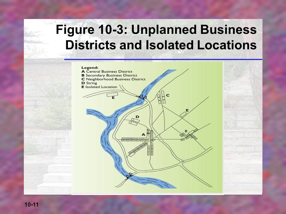 10-11 Figure 10-3: Unplanned Business Districts and Isolated Locations