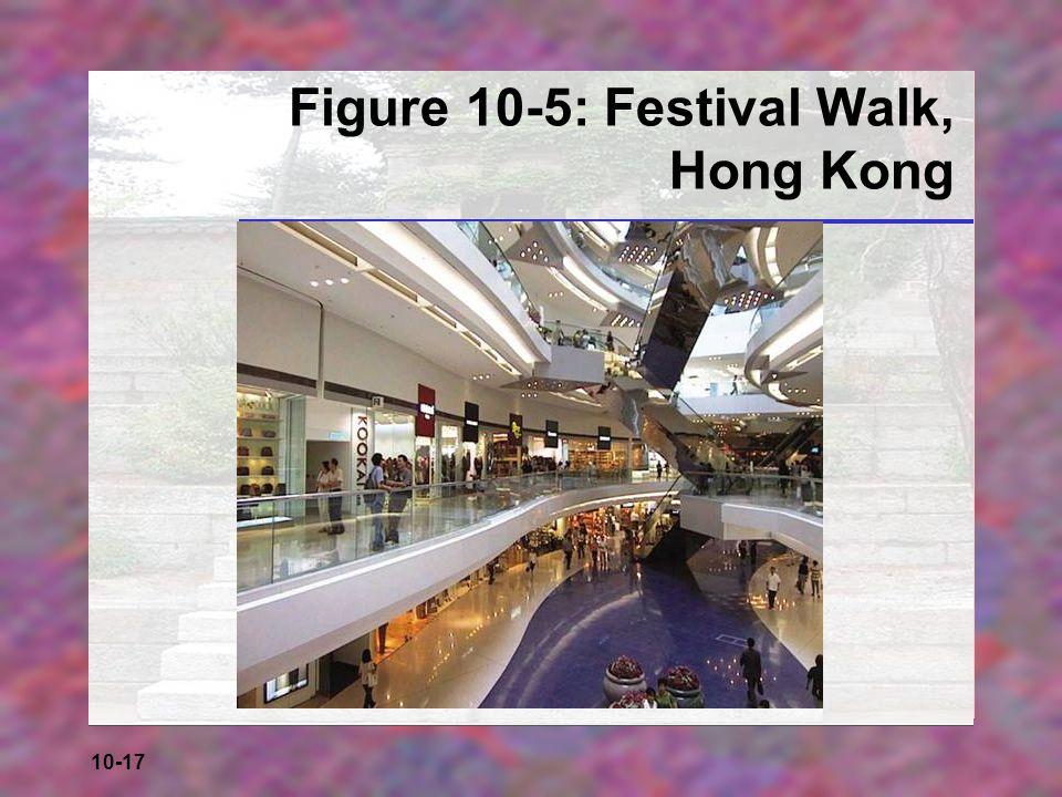 10-17 Figure 10-5: Festival Walk, Hong Kong