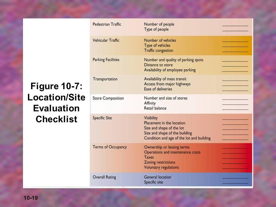 10-19 Figure 10-7: Location/Site Evaluation Checklist