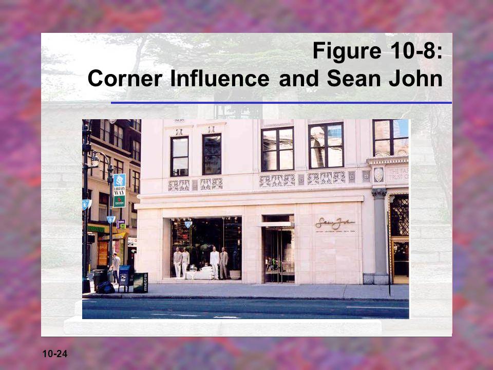 10-24 Figure 10-8: Corner Influence and Sean John