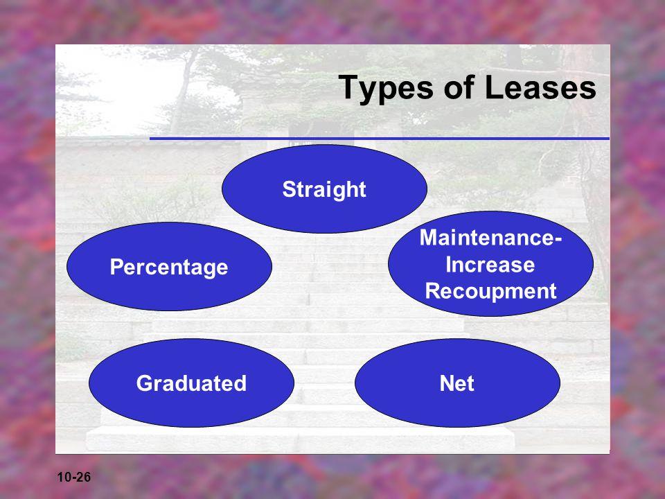 10-26 Types of Leases Percentage Straight Maintenance- Increase Recoupment GraduatedNet
