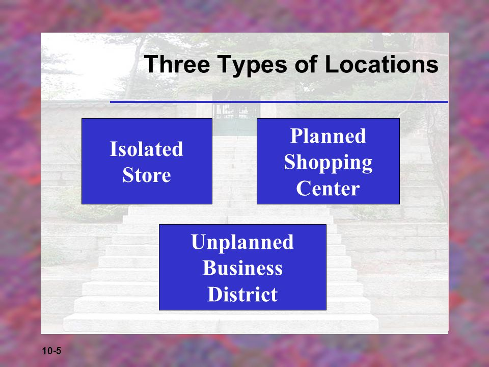 10-5 Three Types of Locations Isolated Store Planned Shopping Center Unplanned Business District